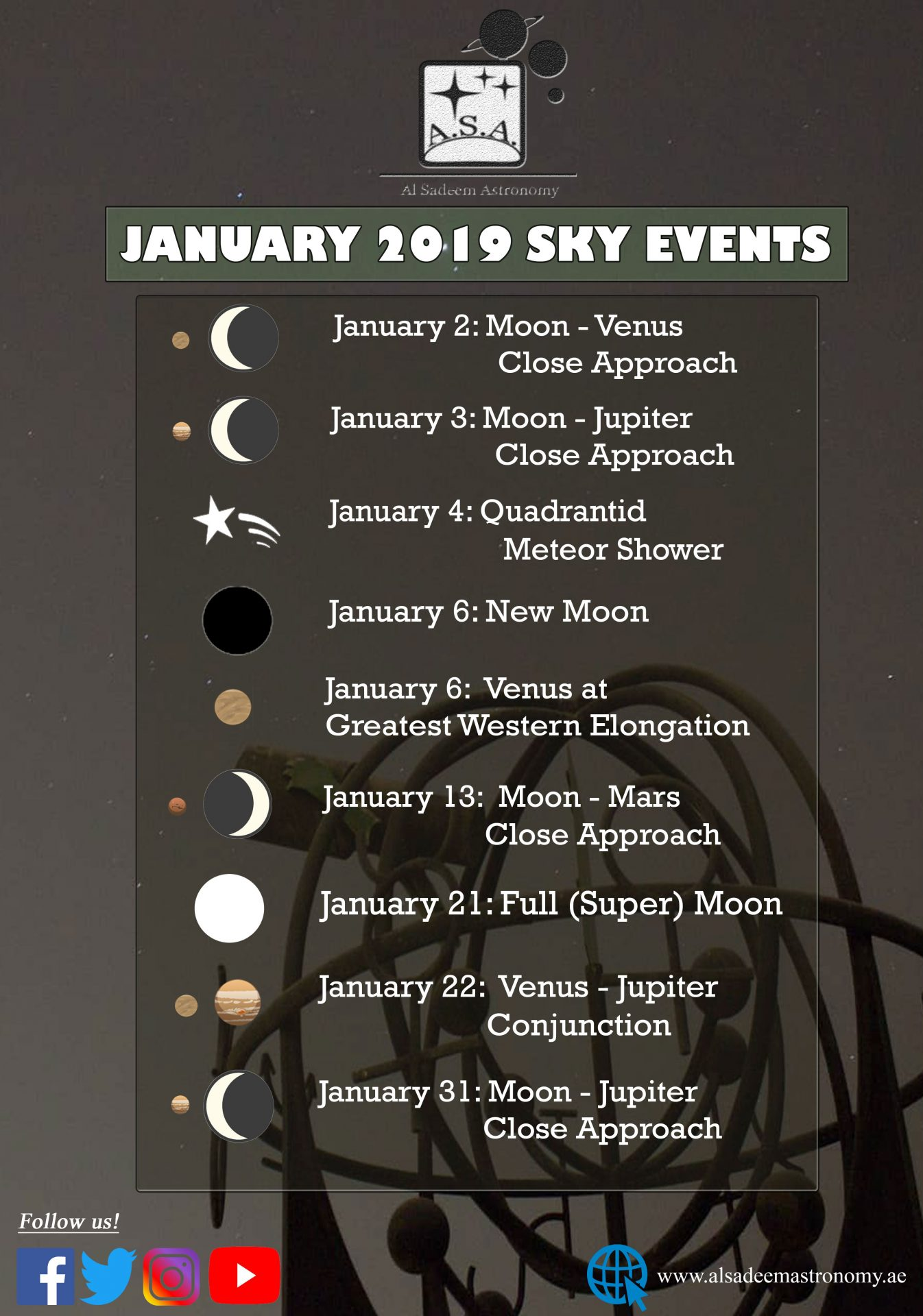 ASTRO LOG: What to Watch Out for This January 2019 – Al