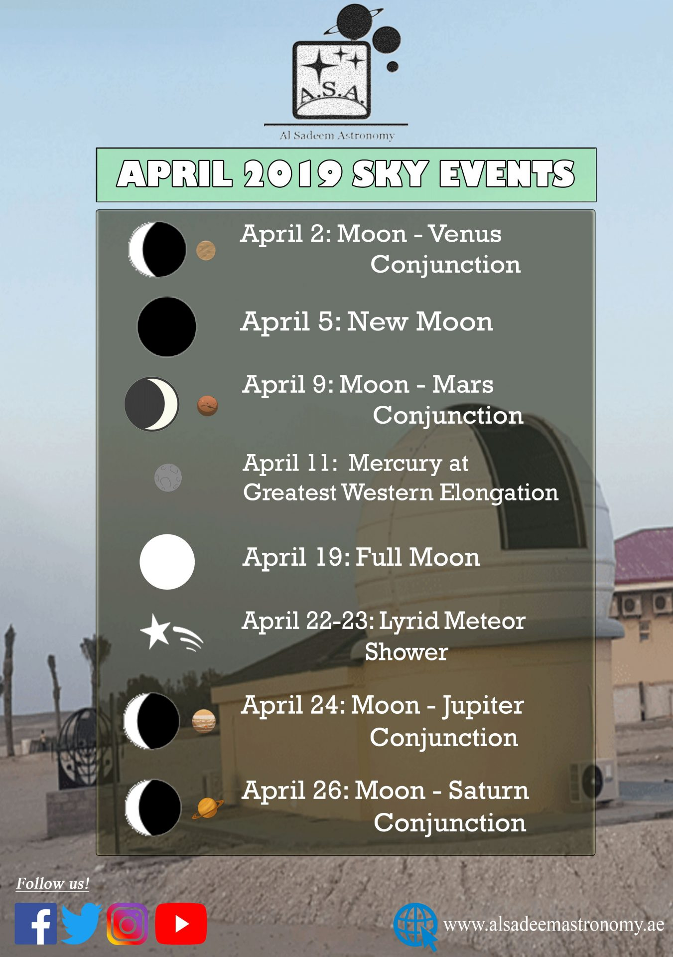 ASTRO LOG: APRIL 2019 SKY EVENTS TO LOOK FORWARD TO – Al